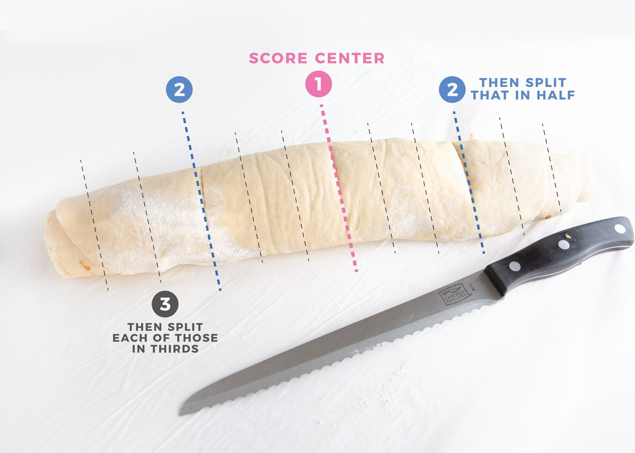 Diagram for cutting cinnamon roll dough into 12 even pieces with serrated edge knife
